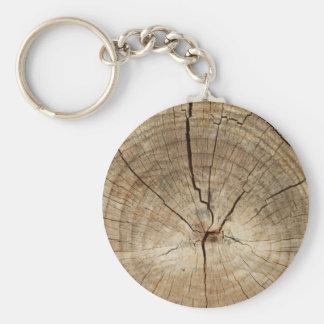 Falso fondo de los anillos de árbol llavero personalizado