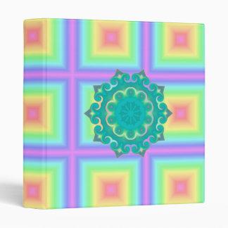 Falta de definición geométrica del arco iris en co