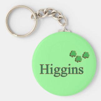 Familia de Higgins Llavero Redondo Tipo Pin