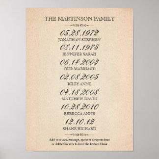 Familia de seis acontecimientos importantes póster