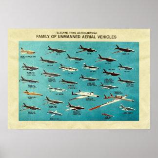 Familia de vehículos aéreos sin tripulación poster