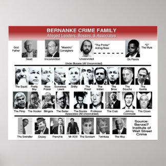 Familia del crimen de Bernanke Posters