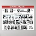 Familia del crimen de Bernanke Póster