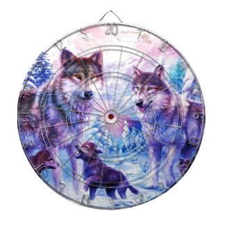 Familia del lobo