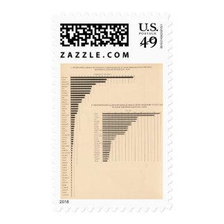 Familia extranjera de la población de 74 blancos sellos