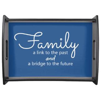 Familia que dice la bandeja de la porción (azul)