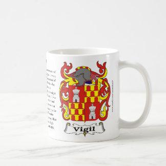 Family Coat of Arms Mug