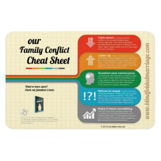 "Family Conflict Cheat Sheet Magnet 4""x6"""