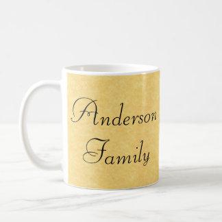 Family Established Coffee Mug
