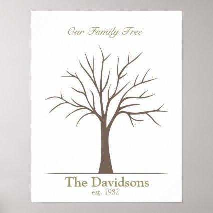 Family Fingerprint Tree