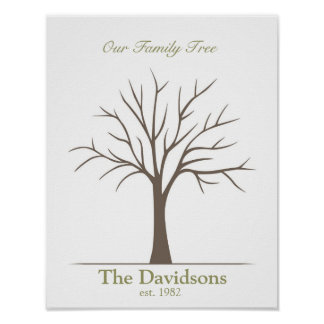 Family Fingerprint Tree Poster