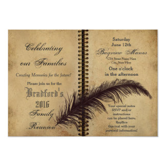 Family Gatherings -Invitations - Book - Vintage Card