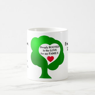 Family Love - Reunions - Customizable Coffee Mug