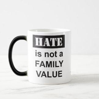 Family Morphing Magic Mug