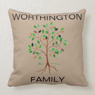 Family Name Tree - Customizable Throw Pillow