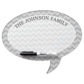 Family Name with Trendy Chevron Pattern Dry-Erase Board