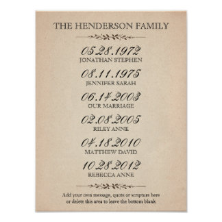 Family of Five Important Events Poster
