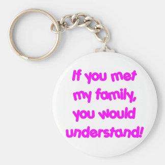 family_pink llavero redondo tipo pin