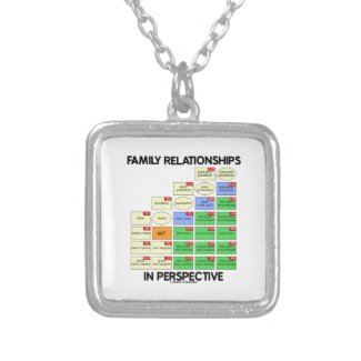 Family Relationships In Perspective (Genealogy) Necklace