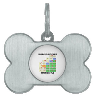 Family Relationships In Perspective (Genealogy) Pet Name Tags