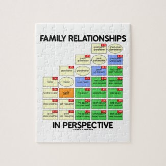 Family Relationships In Perspective (Genealogy) Jigsaw Puzzle
