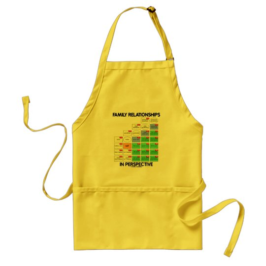 Family Relationships In Perspective (Reunion) Adult Apron