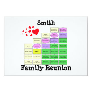 Family Reunion 5x7 Paper Invitation Card