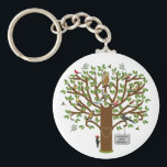 "Family Reunion Keepsake Keychain<br><div class=""desc"">Summer family reunion memento. Edit text to add your family name.</div>"