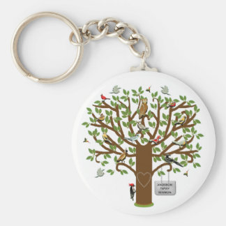 Family Reunion Keepsake Keychain