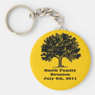 Family Reunion Keychain