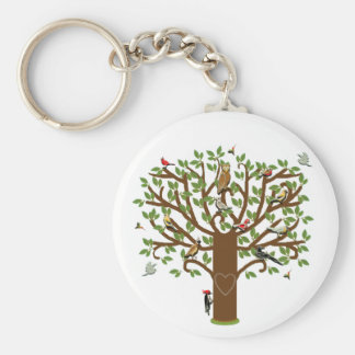 Family Reunion Keychain