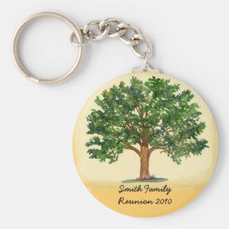 Family Reunion Keytag Basic Round Button Keychain