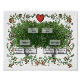 Family Tree 2A Posters