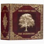 Family Tree | Antique Album Binder