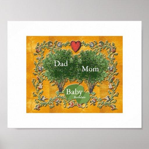 Family Tree  - Birth1 Poster