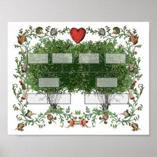 Family Tree Chart 4A Print