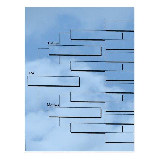Family Tree Chart Postcard