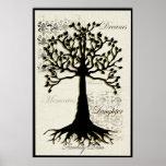 family tree copy print