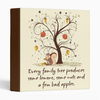 Family Tree Humor Binder