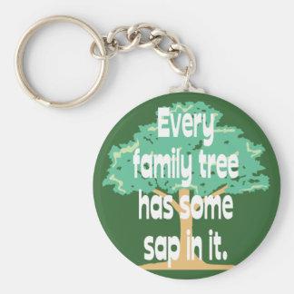 Family Tree Key Chains