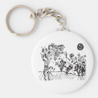 Family Tree Keychain