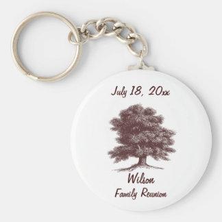 Family Tree Key Chain