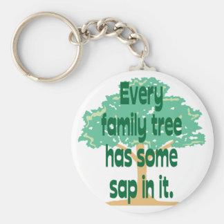 Family Tree Keychains
