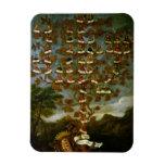 Family Tree of the Cornaro Family Magnet