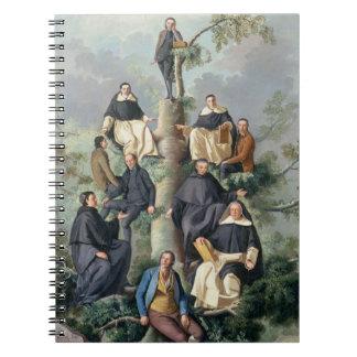 Family Tree of the Sammartin Family, 1787 Notebook