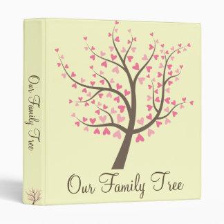 Family Tree Photo/History Album Vinyl Binder