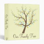 Family Tree Photo/History Album Binder