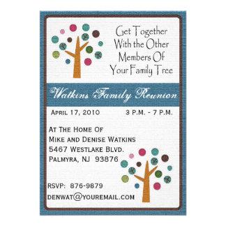 Family Tree Reunion Invitation-+