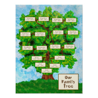 Family Tree Three Children Poster