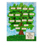 Family Tree Two Children Poster